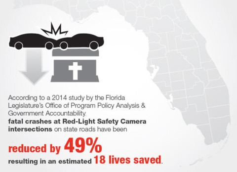 Graphic_FloridaSafetyFact_042915
