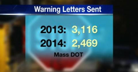 Graphic_SchoolBus_WarningLetters_MassachusettsDOT_112315