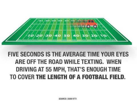 graphic_tweet_footballfield_texting_dl102616